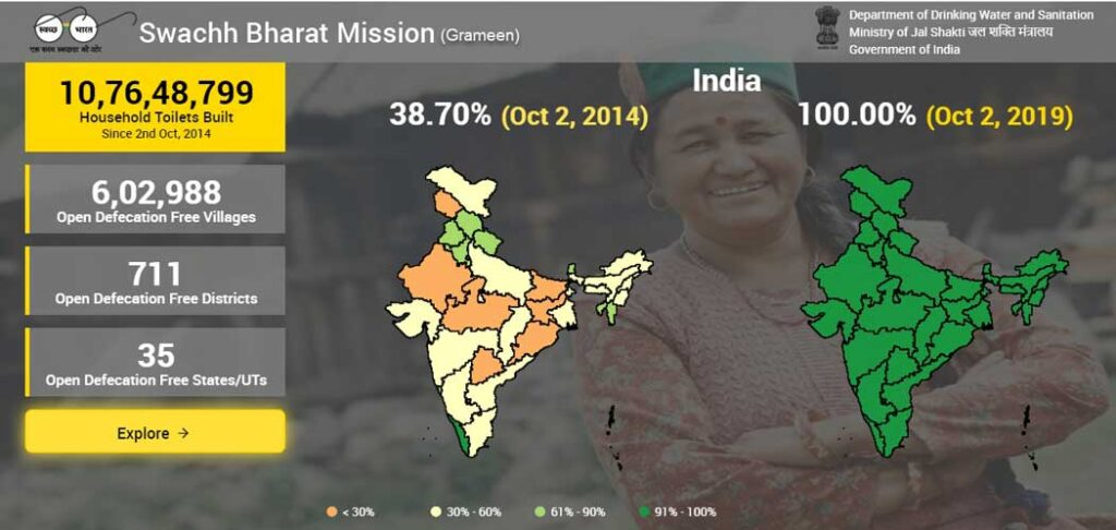 How many toilets were built in India under Swachh Bharat?